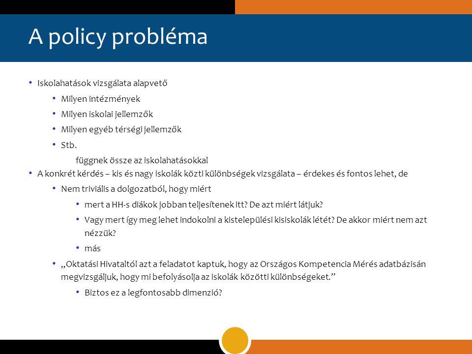 A policy probléma Iskolahatások vizsgálata alapvető Milyen intézmények Milyen iskolai jellemzők Milyen egyéb térségi jellemzők Stb. függnek össze az i