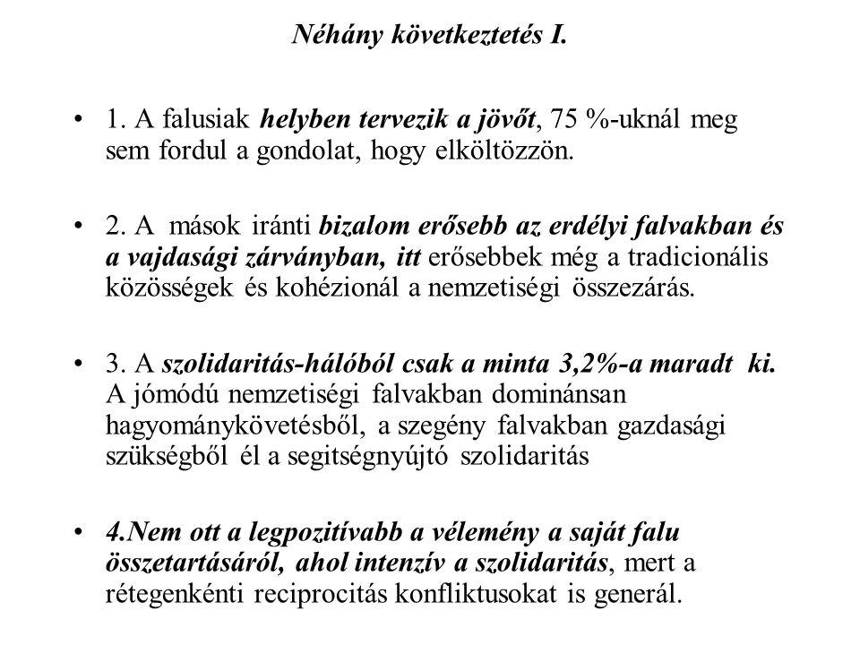 Néhány következtetés I. 1.