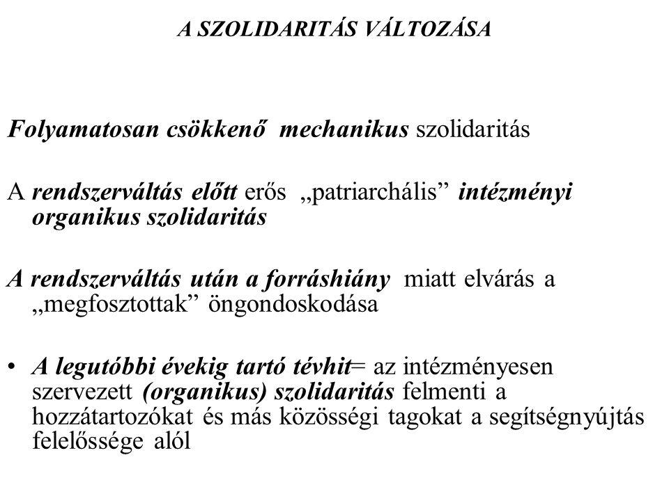 A szintetizált standardizált közéleti index átlagai ( helyi politikai érdeklődés+országos politikai érdeklődés+petíciót aláírna, tüntetésben részt venne+eszmecserét folytat a falu dolgairól,skála=0-33)