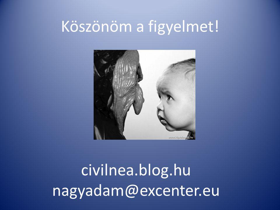 Köszönöm a figyelmet! civilnea.blog.hu nagyadam@excenter.eu
