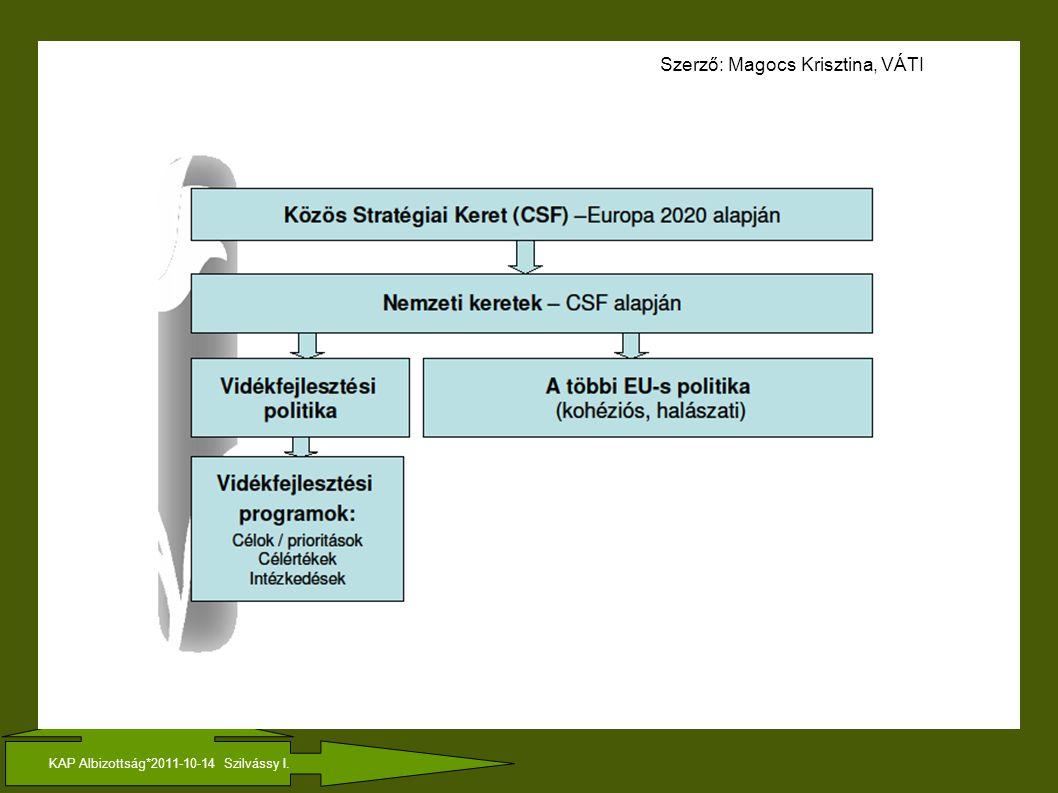 KAP Albizottság*2011-10-14 Szilvássy I. Szerző: Magocs Krisztina, VÁTI