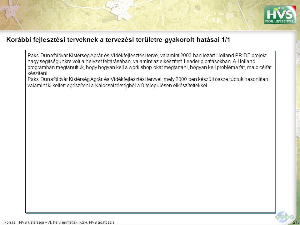 216 Paks-Dunaföldvár Kistérség Agrár és Vidékfejlesztési terve, valamint 2003-ban lezárt Holland PRIDE projekt nagy segítségünkre volt a helyzet feltá