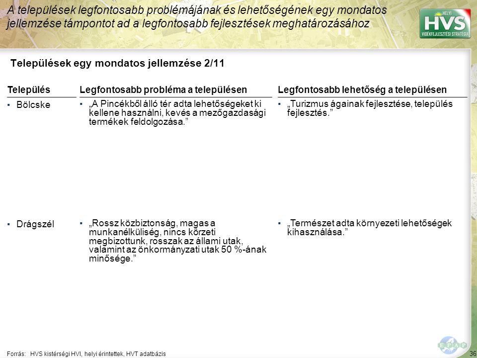 """36 Települések egy mondatos jellemzése 2/11 A települések legfontosabb problémájának és lehetőségének egy mondatos jellemzése támpontot ad a legfontosabb fejlesztések meghatározásához Forrás:HVS kistérségi HVI, helyi érintettek, HVT adatbázis TelepülésLegfontosabb probléma a településen ▪Bölcske ▪""""A Pincékből álló tér adta lehetőségeket ki kellene használni, kevés a mezőgazdasági termékek feldolgozása. ▪Drágszél ▪""""Rossz közbiztonság, magas a munkanélküliség, nincs körzeti megbizottunk, rosszak az állami utak, valamint az önkormányzati utak 50 %-ának minősége. Legfontosabb lehetőség a településen ▪""""Turizmus ágainak fejlesztése, település fejlesztés. ▪""""Természet adta környezeti lehetőségek kihasználása."""