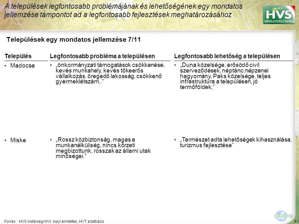 """41 Települések egy mondatos jellemzése 7/11 A települések legfontosabb problémájának és lehetőségének egy mondatos jellemzése támpontot ad a legfontosabb fejlesztések meghatározásához Forrás:HVS kistérségi HVI, helyi érintettek, HVT adatbázis TelepülésLegfontosabb probléma a településen ▪Madocsa ▪""""önkormányzati támogatások csökkenése, kevés munkahely, kevés tőkeerős vállalkozás, öregedő lakosság, csökkenő gyermeklétszám,. ▪Miske ▪""""Rossz közbiztonság, magas a munkanélküliség, nincs körzeti megbizottunk, rosszak az állami utak minőségei. Legfontosabb lehetőség a településen ▪""""Duna közelsége, erősödő civil szerveződések, néptánc,népzenei hagyomány, Paks közelsége, teljes infrastruktúra a településen, jó termőföldek, ▪""""Természet adta lehetőségek kihasználása, turizmus fejlesztése"""