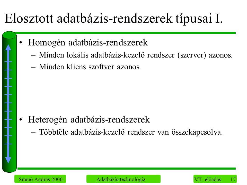 17 Sramó András 2000. Adatbázis-technológia VII. előadás Elosztott adatbázis-rendszerek típusai I.