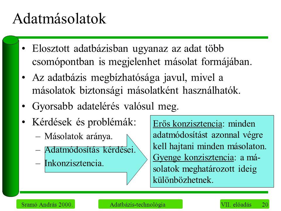 20 Sramó András 2000. Adatbázis-technológia VII.