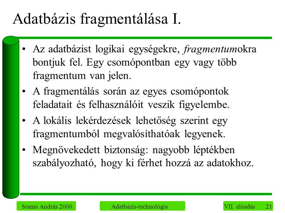 21 Sramó András 2000. Adatbázis-technológia VII. előadás Adatbázis fragmentálása I.