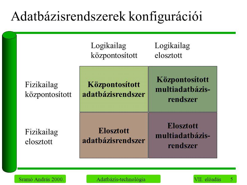 6 Sramó András 2000.Adatbázis-technológia VII.