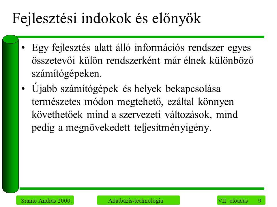 9 Sramó András 2000. Adatbázis-technológia VII.