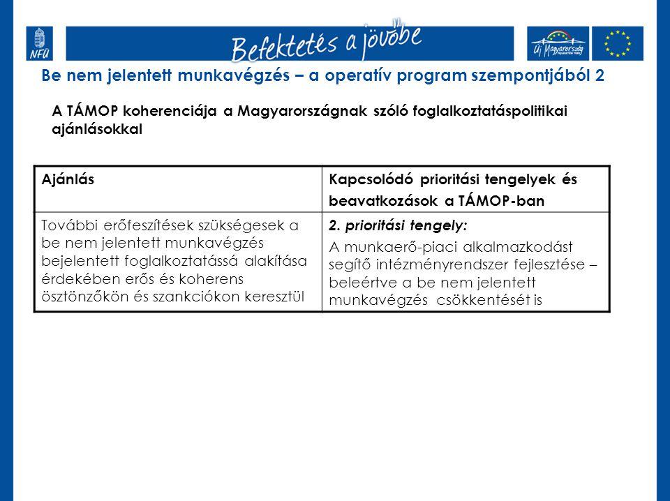 Be nem jelentett munkavégzés – a operatív program szempontjából 2 A TÁMOP koherenciája a Magyarországnak szóló foglalkoztatáspolitikai ajánlásokkal AjánlásKapcsolódó prioritási tengelyek és beavatkozások a TÁMOP-ban További erőfeszítések szükségesek a be nem jelentett munkavégzés bejelentett foglalkoztatássá alakítása érdekében erős és koherens ösztönzőkön és szankciókon keresztül 2.