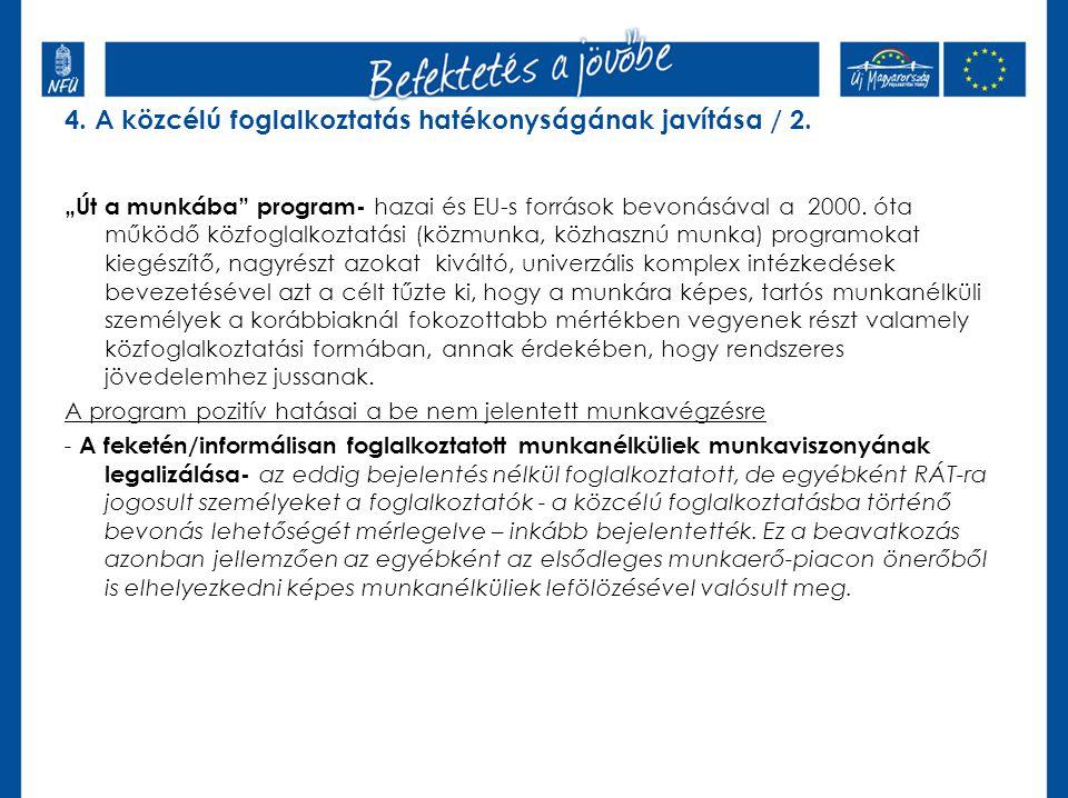 4. A közcélú foglalkoztatás hatékonyságának javítása / 2.