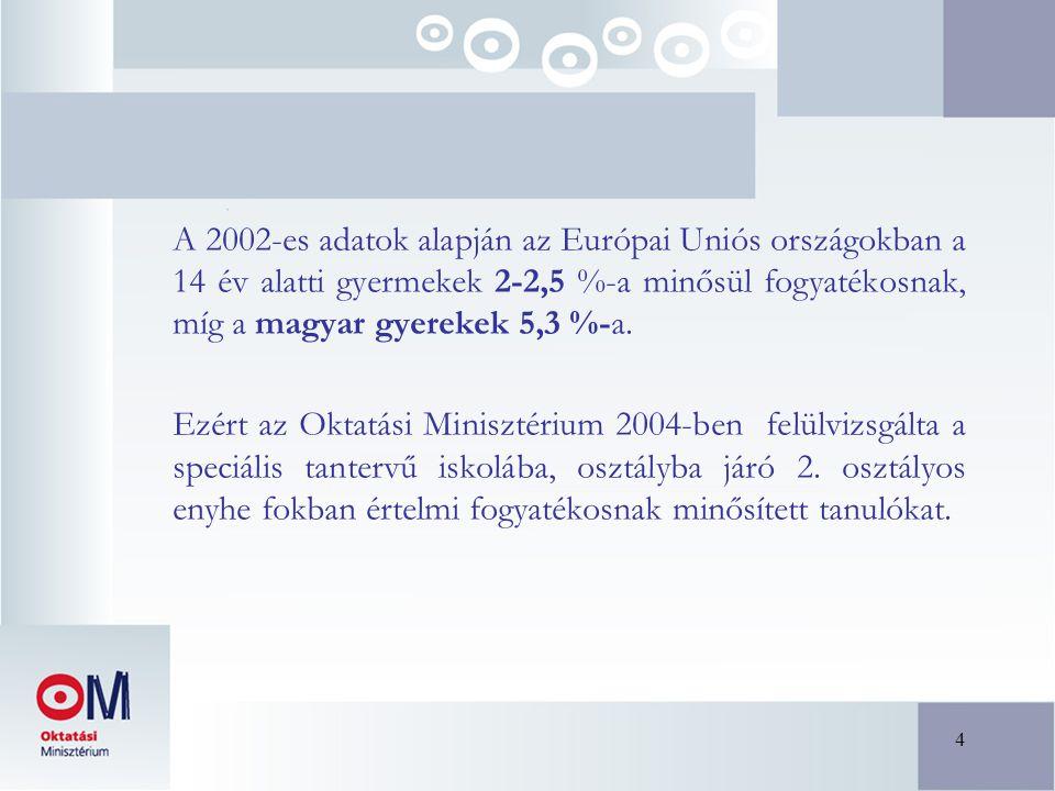 4 A 2002-es adatok alapján az Európai Uniós országokban a 14 év alatti gyermekek 2-2,5 %-a minősül fogyatékosnak, míg a magyar gyerekek 5,3 %-a.