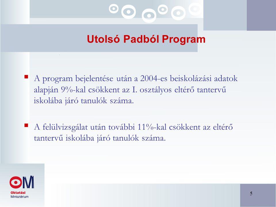 5 Utolsó Padból Program  A program bejelentése után a 2004-es beiskolázási adatok alapján 9%-kal csökkent az I.