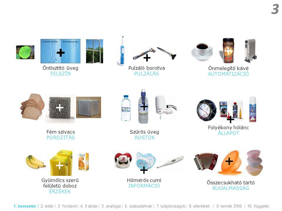 + 3 + Önmelegítő kávé AUTOMATIZÁCIÓ Fém szivacs POROZITÁS Szűrős üveg ROSTOK + Öntisztító üveg FELSZÍN + + Folyékony hólánc ÁLLAPOT + + Hőmérős cumi INFORMÁCIÓ Gyümölcs szerű felületű doboz ÉRZÉKEK Összecsukható tartó RUGALMASSÁG + 1.