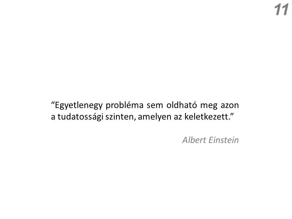 11 Egyetlenegy probléma sem oldható meg azon a tudatossági szinten, amelyen az keletkezett. Albert Einstein