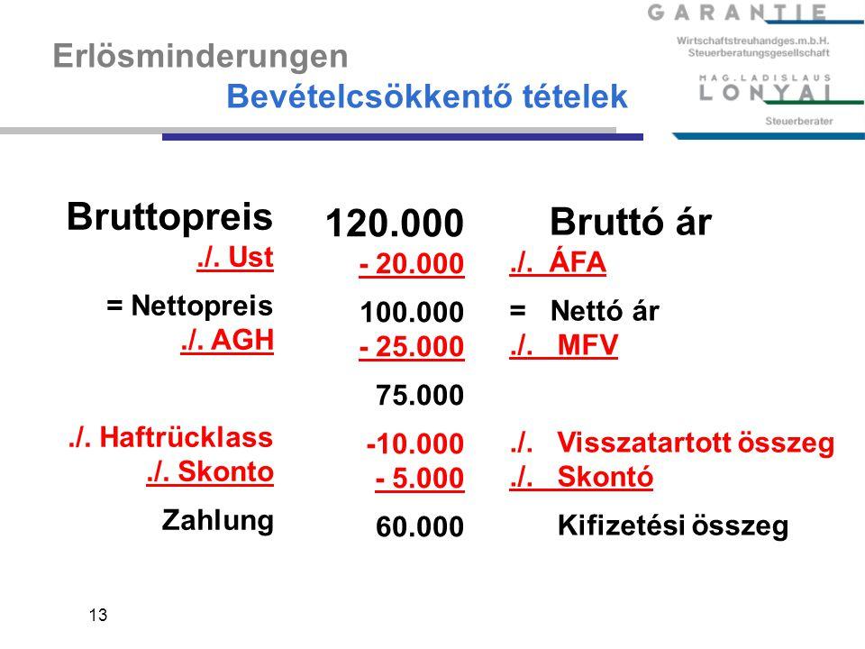 13 Erlösminderungen Bevételcsökkentő tételek Bruttopreis./. Ust = Nettopreis./. AGH./. Haftrücklass./. Skonto Zahlung 120.000 - 20.000 100.000 - 25.00
