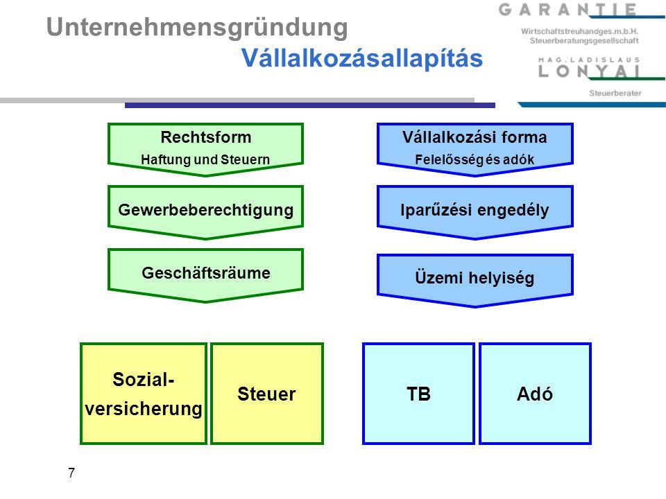 7 Unternehmensgründung Vállalkozásallapítás Rechtsform Haftung und Steuern Gewerbeberechtigung Sozial- versicherung Steuer Vállalkozási forma Felel ő