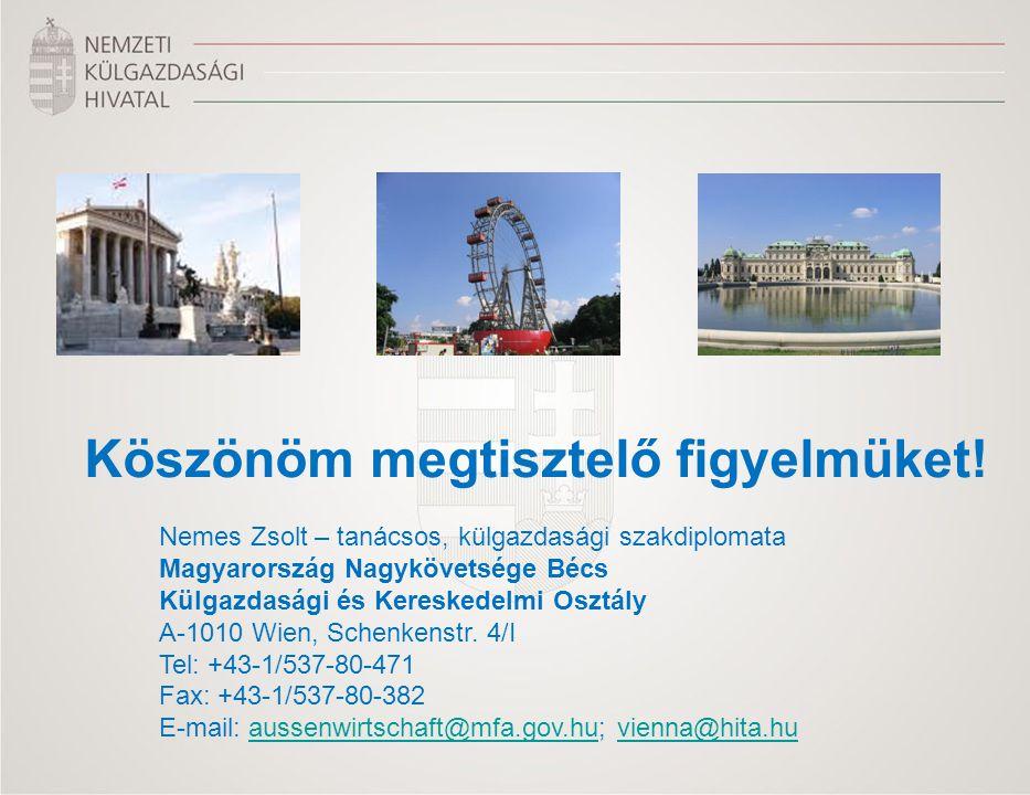Köszönöm megtisztelő figyelmüket! Nemes Zsolt – tanácsos, külgazdasági szakdiplomata Magyarország Nagykövetsége Bécs Külgazdasági és Kereskedelmi Oszt