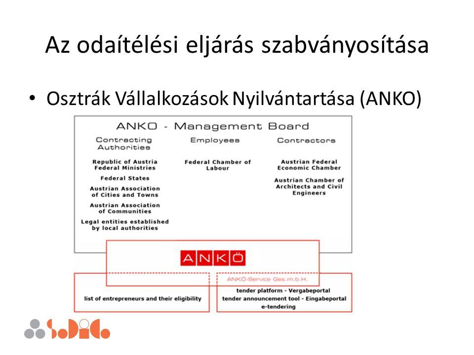 Az odaítélési eljárás szabványosítása Osztrák Vállalkozások Nyilvántartása (ANKO)