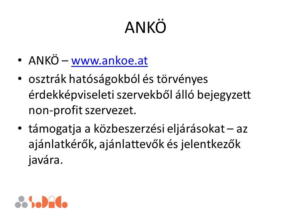 ANKÖ ANKÖ – www.ankoe.atwww.ankoe.at osztrák hatóságokból és törvényes érdekképviseleti szervekből álló bejegyzett non-profit szervezet. támogatja a k