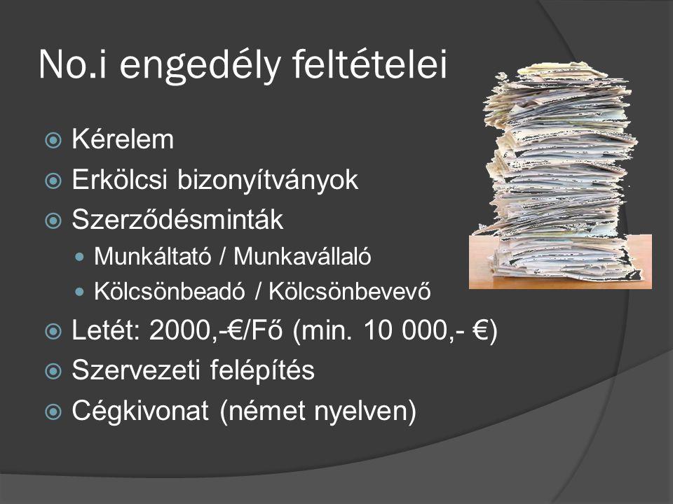 No.i engedély feltételei  Kérelem  Erkölcsi bizonyítványok  Szerződésminták Munkáltató / Munkavállaló Kölcsönbeadó / Kölcsönbevevő  Letét: 2000,-€/Fő (min.