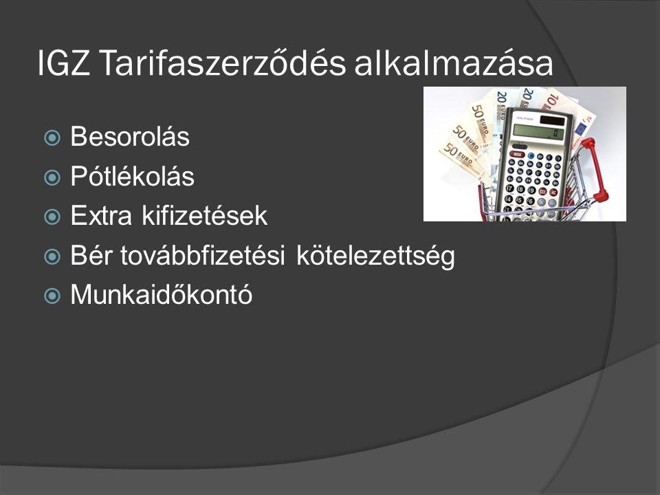IGZ Tarifaszerződés alkalmazása  Besorolás  Pótlékolás  Extra kifizetések  Bér továbbfizetési kötelezettség  Munkaidőkontó