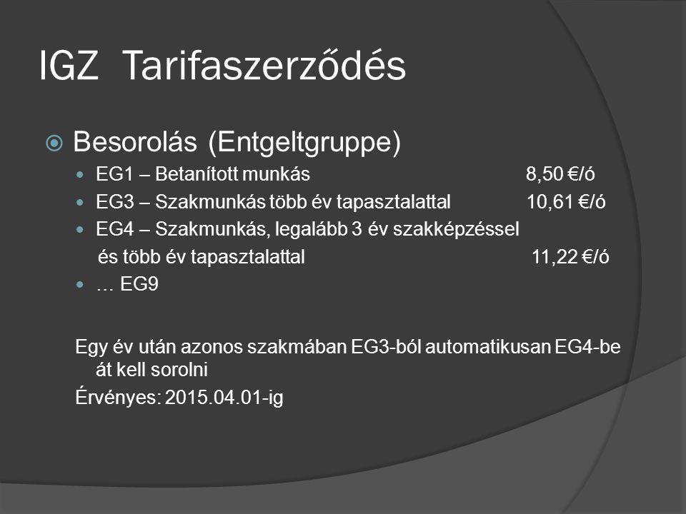 IGZ Tarifaszerződés  Besorolás (Entgeltgruppe) EG1 – Betanított munkás8,50 €/ó EG3 – Szakmunkás több év tapasztalattal10,61 €/ó EG4 – Szakmunkás, legalább 3 év szakképzéssel és több év tapasztalattal 11,22 €/ó … EG9 Egy év után azonos szakmában EG3-ból automatikusan EG4-be át kell sorolni Érvényes: 2015.04.01-ig