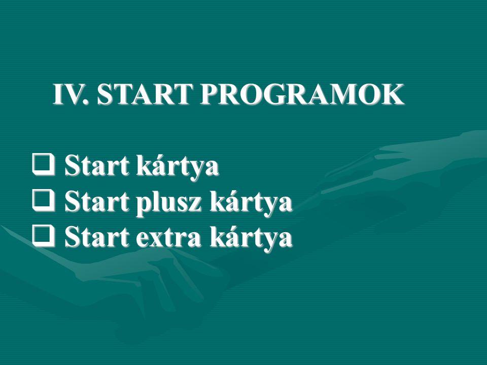 IV. START PROGRAMOK  Start kártya  Start plusz kártya  Start extra kártya