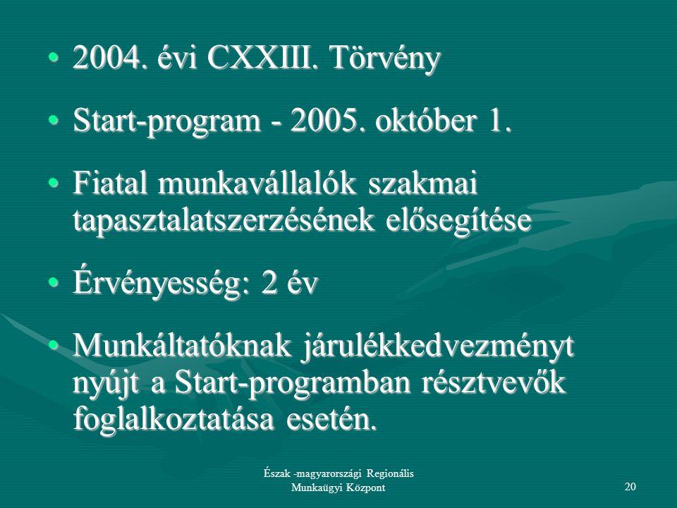 Észak -magyarországi Regionális Munkaügyi Központ20 2004.