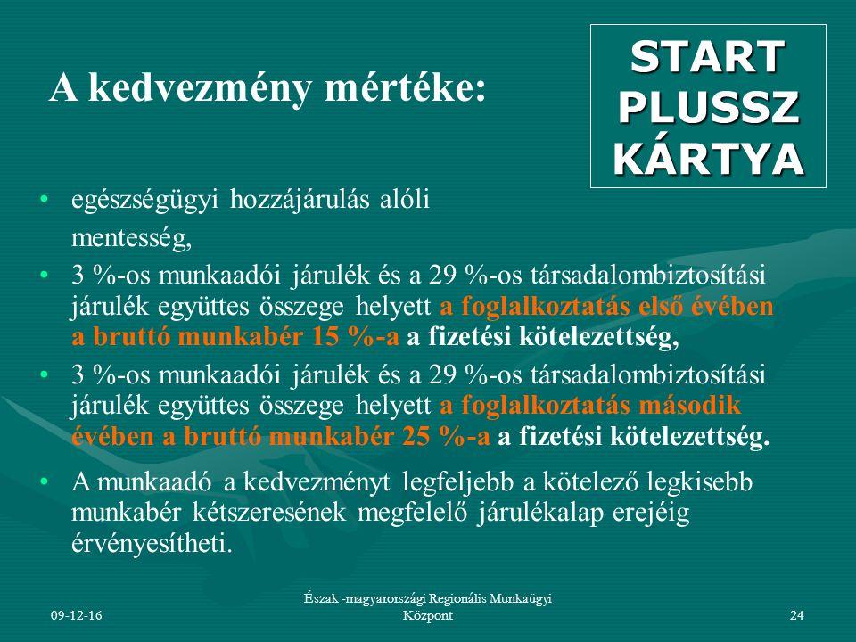 09-12-16 Észak -magyarországi Regionális Munkaügyi Központ24 A kedvezmény mértéke: egészségügyi hozzájárulás alóli mentesség, 3 %-os munkaadói járulék és a 29 %-os társadalombiztosítási járulék együttes összege helyett a foglalkoztatás első évében a bruttó munkabér 15 %-a a fizetési kötelezettség, 3 %-os munkaadói járulék és a 29 %-os társadalombiztosítási járulék együttes összege helyett a foglalkoztatás második évében a bruttó munkabér 25 %-a a fizetési kötelezettség.