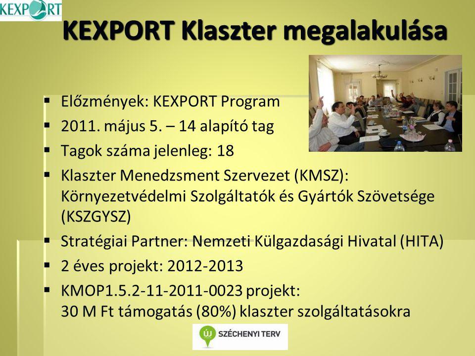 KEXPORT Klaszter megalakulása KEXPORT Klaszter megalakulása   Előzmények: KEXPORT Program   2011.