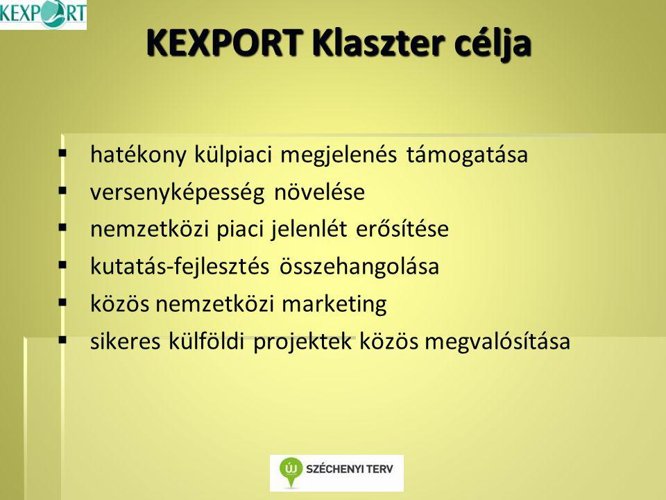 KEXPORT Klaszter célja   hatékony külpiaci megjelenés támogatása   versenyképesség növelése   nemzetközi piaci jelenlét erősítése   kutatás-fejlesztés összehangolása   közös nemzetközi marketing   sikeres külföldi projektek közös megvalósítása