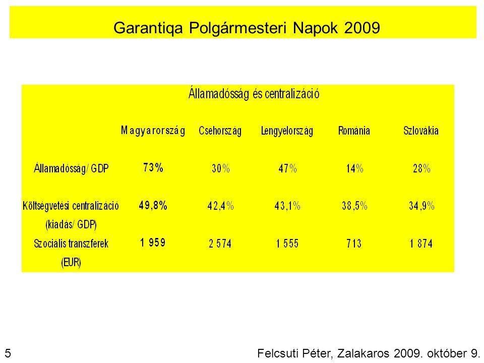 Garantiqa Polgármesteri Napok 2009 Felcsuti Péter, Zalakaros 2009. október 9.5