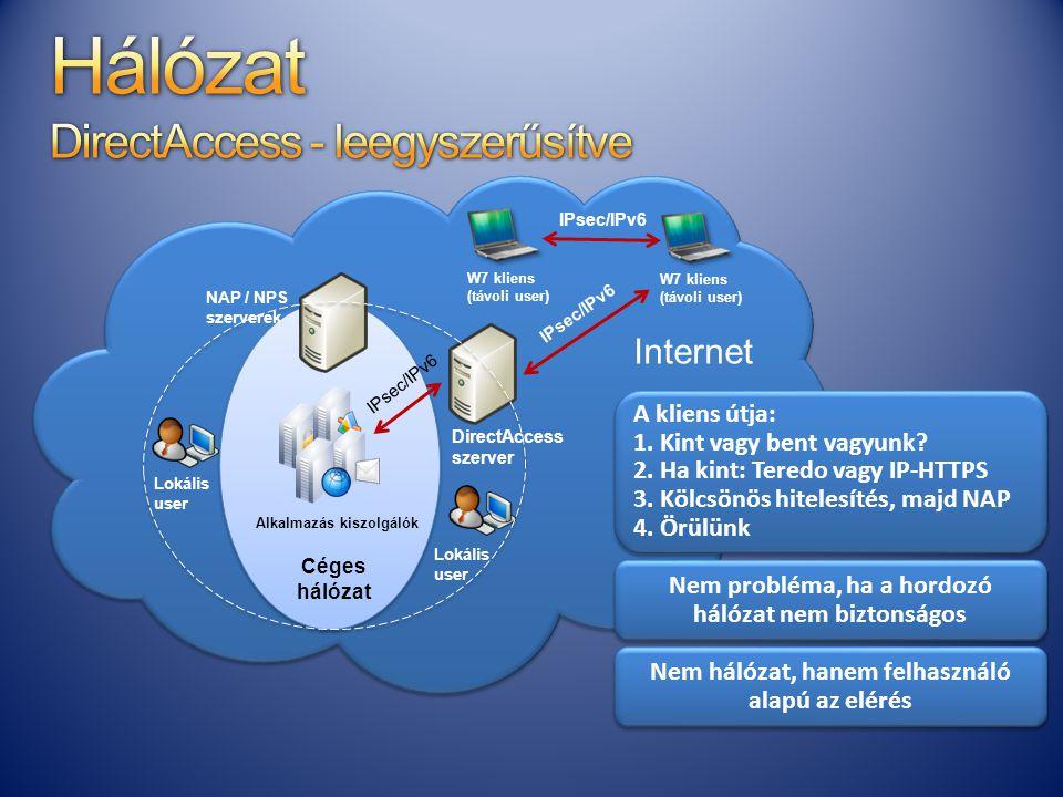 DirectAccess szerver W7 kliens (távoli user) W7 kliens (távoli user) IPsec/IPv6 Alkalmazás kiszolgálók Internet Lokális user Céges hálózat Lokális use