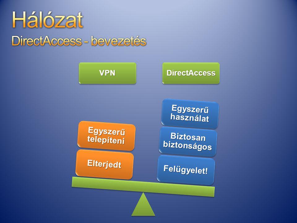 VPNDirectAccess Felügyelet! Biztosan biztonságos Egyszerű használat Elterjedt Egyszerű telepíteni