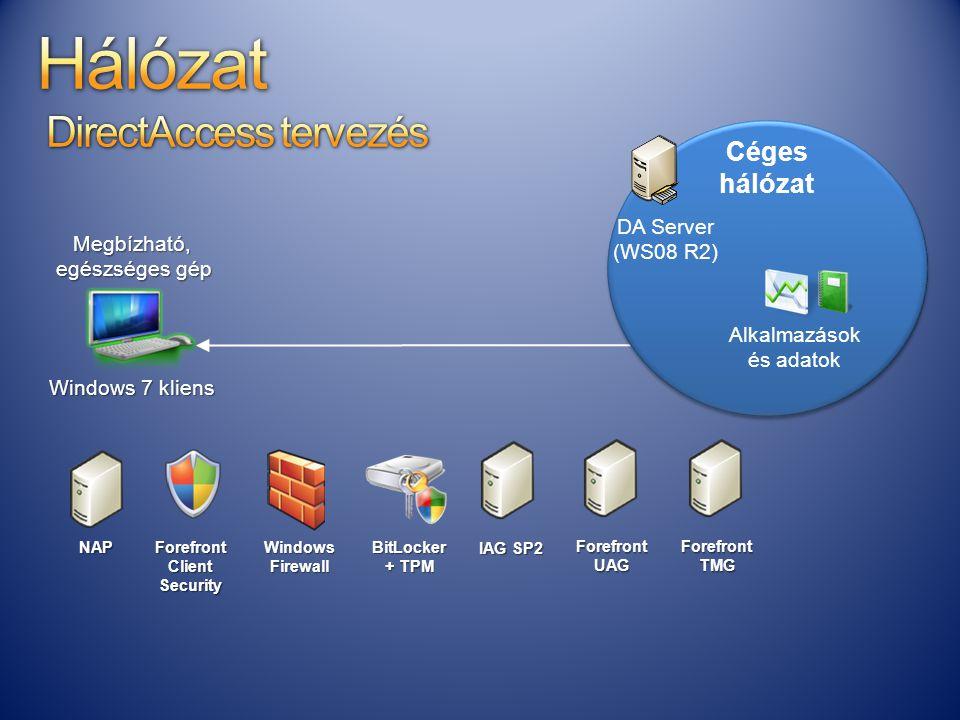 Megbízható, egészséges gép Windows 7 kliens NAP Forefront Client Security Windows Firewall BitLocker + TPM IAG SP2 ForefrontUAG Céges hálózat Alkalmaz