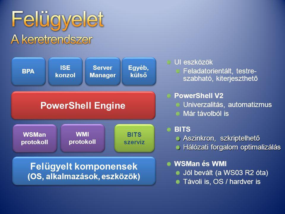 BITS Aszinkron, szkriptelhető Hálózati forgalom optimalizálás BPA ISE konzol ISE konzol Server Manager Server Manager Egyéb, külső BITS szerviz WSMan