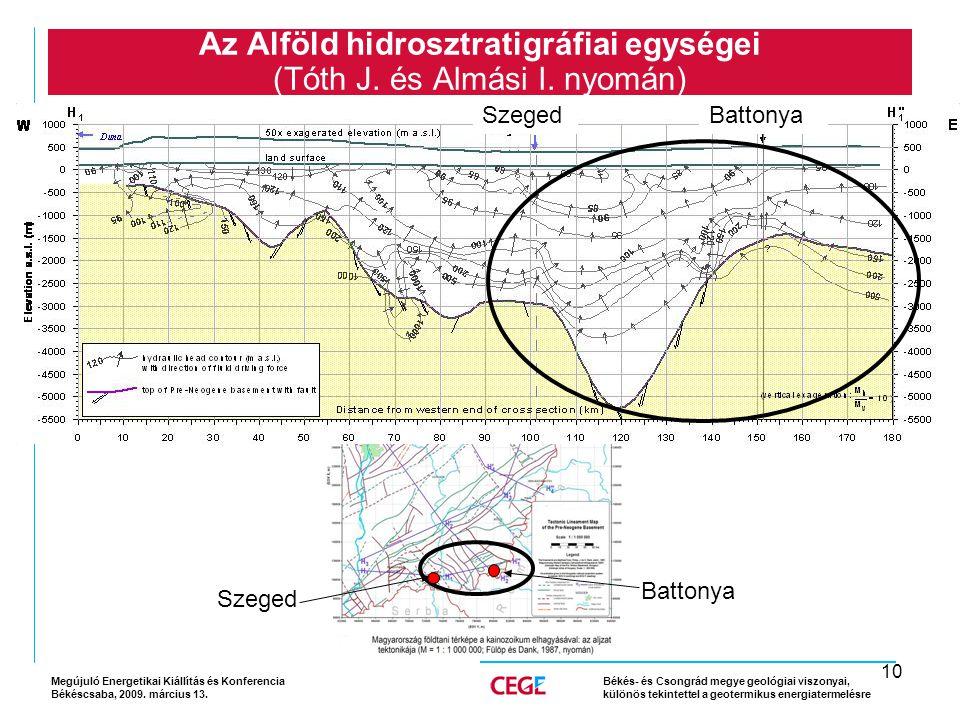 10 Az Alföld hidrosztratigráfiai egységei (Tóth J.