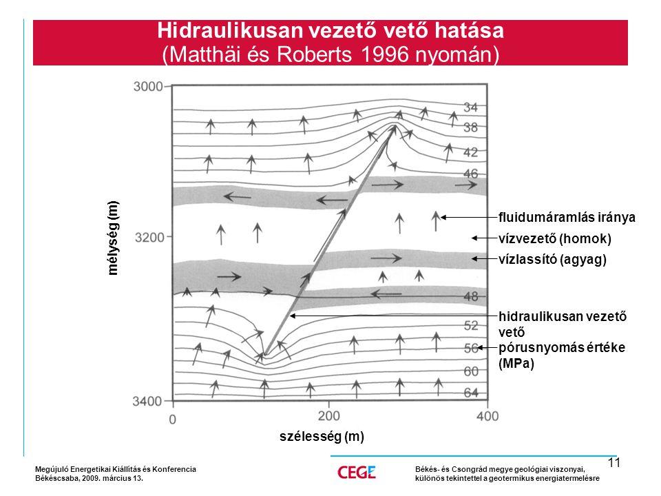 11 Hidraulikusan vezető vető hatása (Matthäi és Roberts 1996 nyomán) szélesség (m) mélység (m) pórusnyomás értéke (MPa) fluidumáramlás iránya vízlassító (agyag) vízvezető (homok) hidraulikusan vezető vető Megújuló Energetikai Kiállítás és Konferencia Békéscsaba, 2009.