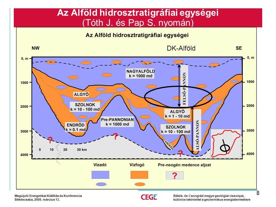 9 Az Alföld hidrosztratigráfiai egységei, felszín alatti vízáramlási viszonyai (vázlat) (Erdélyi 1976 nyomán) D = megcsapolási terület, R = beáramlási terület, Q = kvarter, Pl = pliocén, P1 = alsó-pannóniai, P2 = felső-pannóniai, M = miocén, Me = mezozoikum lépték (km) Megújuló Energetikai Kiállítás és Konferencia Békéscsaba, 2009.
