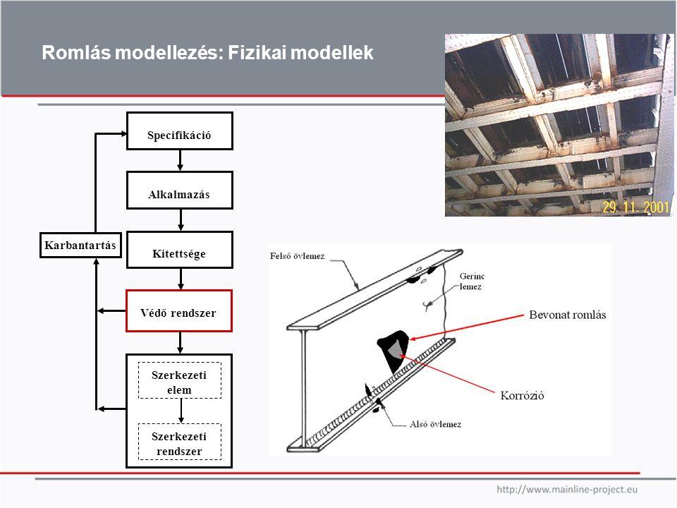 Alkalmazás Kitettsége Szerkezeti rendszer Karbantartás Védő rendszer Szerkezeti elem Specifikáció Romlás modellezés: Fizikai modellek