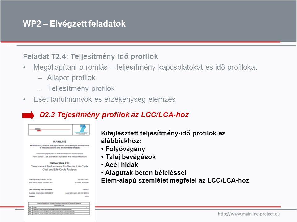 17 Feladat T2.4: Teljesítmény idő profilok Megállapítani a romlás – teljesítmény kapcsolatokat és idő profilokat –Állapot profilok –Teljesítmény profi