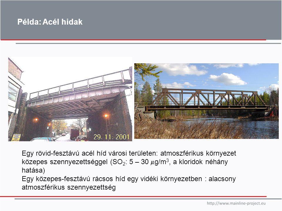 Példa: Acél hidak Egy rövid-fesztávú acél híd városi területen: atmoszférikus környezet közepes szennyezettséggel (SO 2 : 5 – 30  g/m 3, a kloridok n