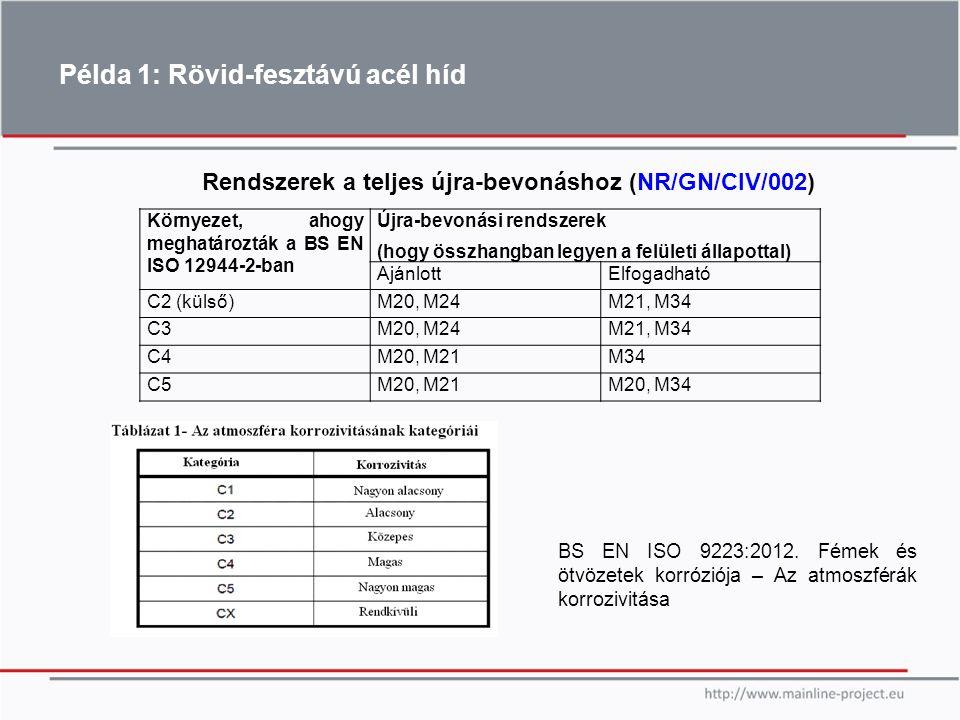 Rendszerek a teljes újra-bevonáshoz (NR/GN/CIV/002) Környezet, ahogy meghatározták a BS EN ISO 12944-2-ban Újra-bevonási rendszerek (hogy összhangban