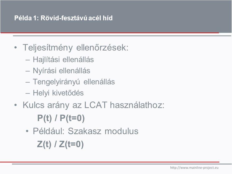 Teljesítmény ellenőrzések: –Hajlítási ellenállás –Nyírási ellenállás –Tengelyirányú ellenállás –Helyi kivetődés Kulcs arány az LCAT használathoz: P(t)