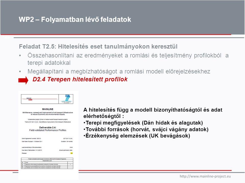 23 Feladat T2.5: Hitelesítés eset tanulmányokon keresztül Összehasonlítani az eredményeket a romlási és teljesítmény profilokból a terepi adatokkal Me