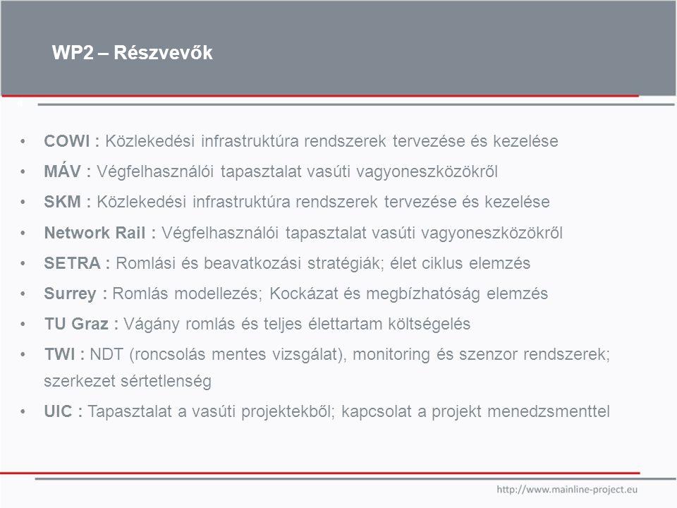 4 WP2 – Részvevők COWI : Közlekedési infrastruktúra rendszerek tervezése és kezelése MÁV : Végfelhasználói tapasztalat vasúti vagyoneszközökről SKM :