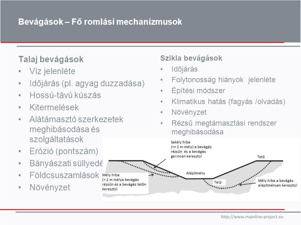 Bevágások – Fő romlási mechanizmusok Talaj bevágások Víz jelenléte Időjárás (pl. agyag duzzadása) Hossú-távú kúszás Kitermelések Alátámasztó szerkezet