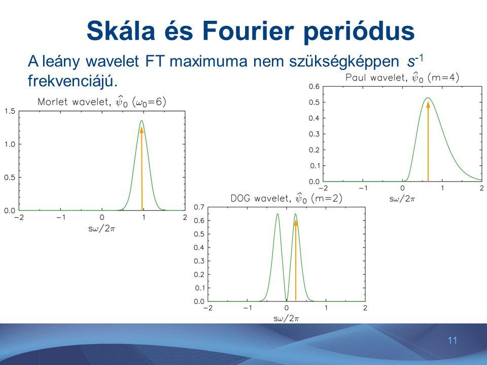 11 Skála és Fourier periódus A leány wavelet FT maximuma nem szükségképpen s -1 frekvenciájú.