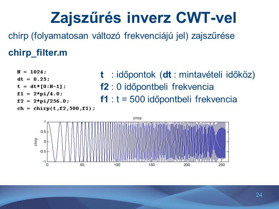 24 Zajszűrés inverz CWT-vel chirp (folyamatosan változó frekvenciájú jel) zajszűrése chirp_filter.m t : időpontok (dt : mintavételi időköz) f2 : 0 idő